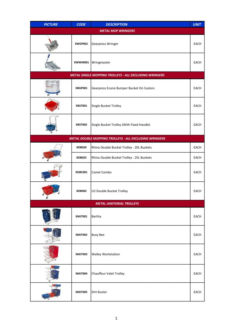 Janitorial Trolleys & Cleaning Machines, Cleaning Detergents, Cleaning Equipment, Cleaning Products, Cleaning Suppliers, Cleaning Material, Bathroom Accessories, Cleaning News, Cleaning Equipment